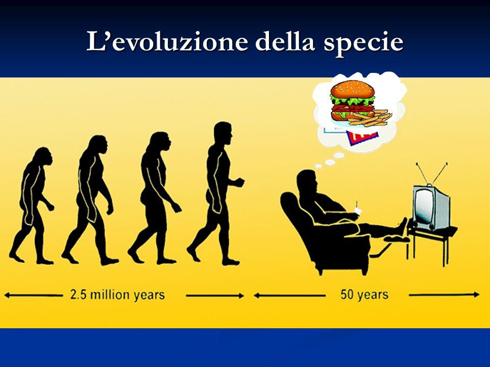 Levoluzione della specie