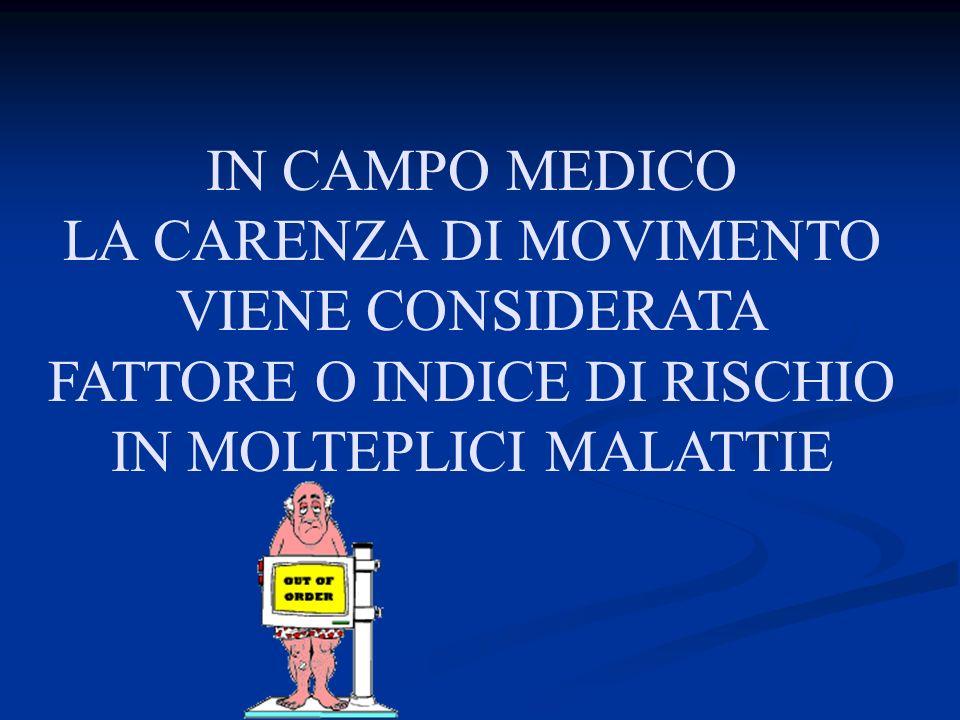 IN CAMPO MEDICO LA CARENZA DI MOVIMENTO VIENE CONSIDERATA FATTORE O INDICE DI RISCHIO IN MOLTEPLICI MALATTIE