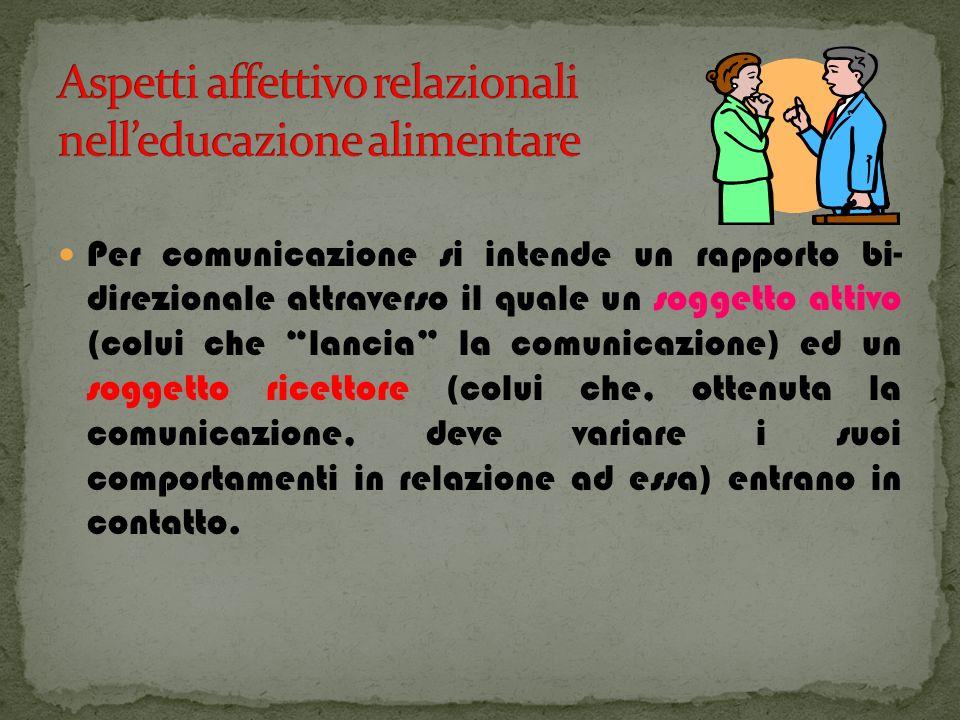 Per comunicazione si intende un rapporto bi- direzionale attraverso il quale un soggetto attivo (colui che lancia la comunicazione) ed un soggetto ric