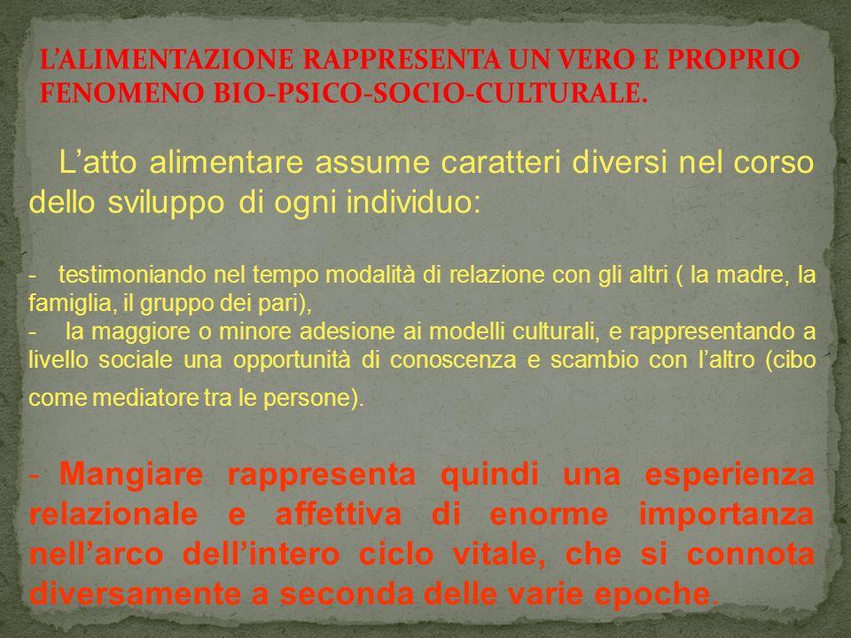 3.Frequenza delle abbuffate e dei comportamenti di compenso.