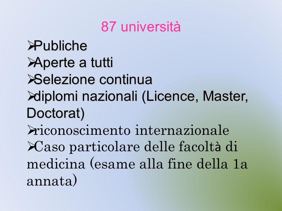 87 università Publiche Publiche Aperte a tutti Aperte a tutti Selezione continua Selezione continua diplomi nazionali (Licence, Master, Doctorat) dipl