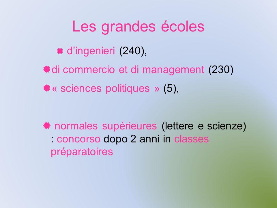 Les grandes écoles dingenieri (240), di commercio et di management (230) « sciences politiques » (5), normales supérieures (lettere e scienze) : conco