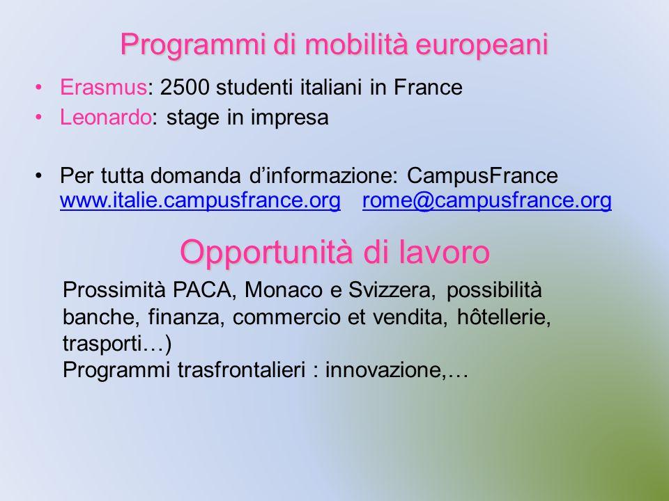 Erasmus: 2500 studenti italiani in France Leonardo: stage in impresa Per tutta domanda dinformazione: CampusFrance www.italie.campusfrance.org rome@ca