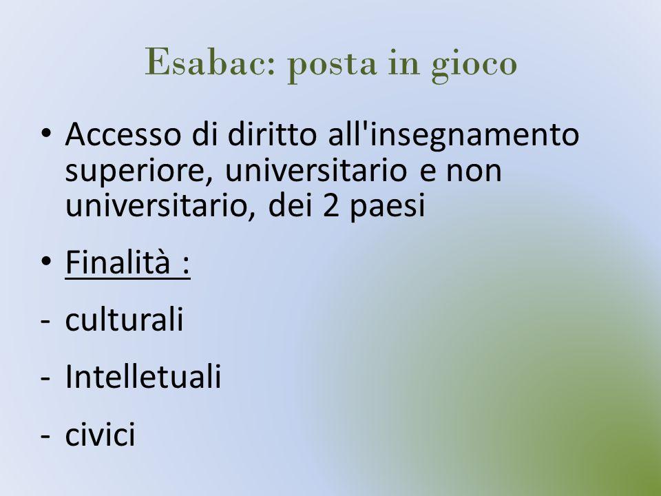 Esabac: posta in gioco Accesso di diritto all'insegnamento superiore, universitario e non universitario, dei 2 paesi Finalità : -culturali -Intelletua