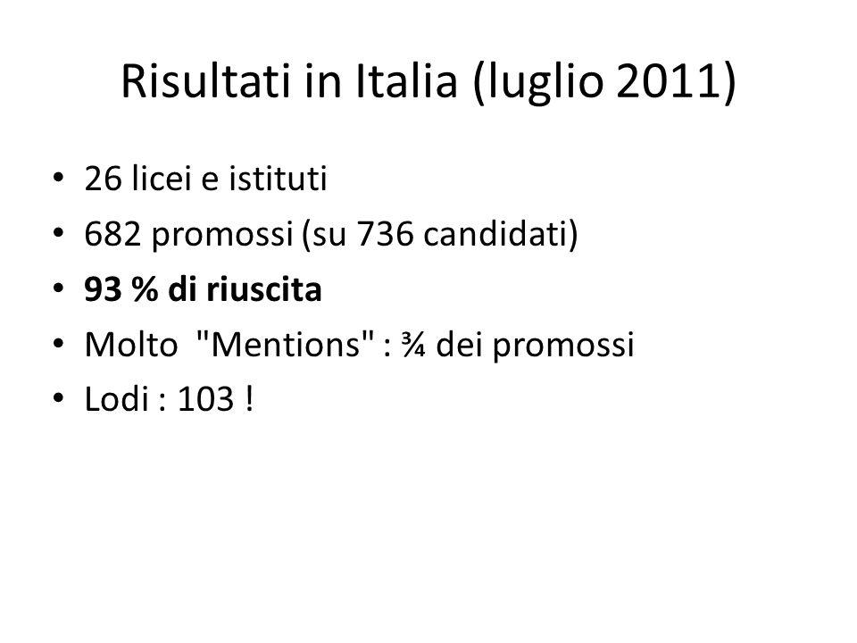 Risultati in Italia (luglio 2011) 26 licei e istituti 682 promossi (su 736 candidati) 93 % di riuscita Molto