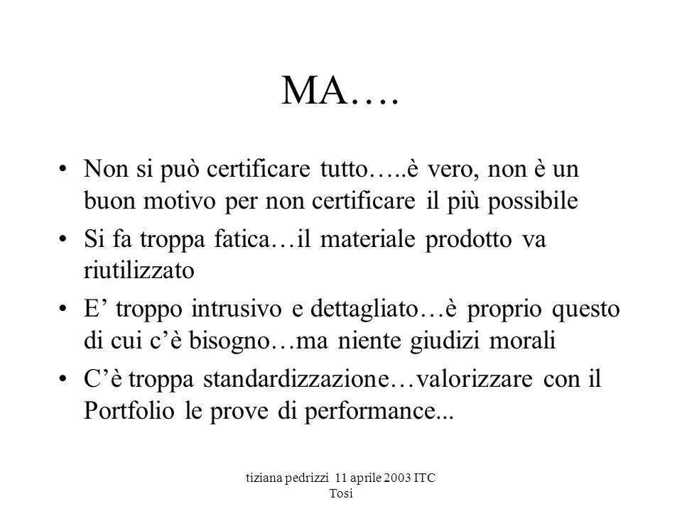 tiziana pedrizzi 11 aprile 2003 ITC Tosi MA….