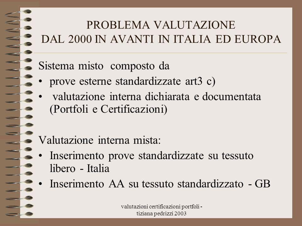 valutazioni certificazioni portfoli - tiziana pedrizzi 2003 PROBLEMA VALUTAZIONE DAL 2000 IN AVANTI IN ITALIA ED EUROPA Sistema misto composto da prov