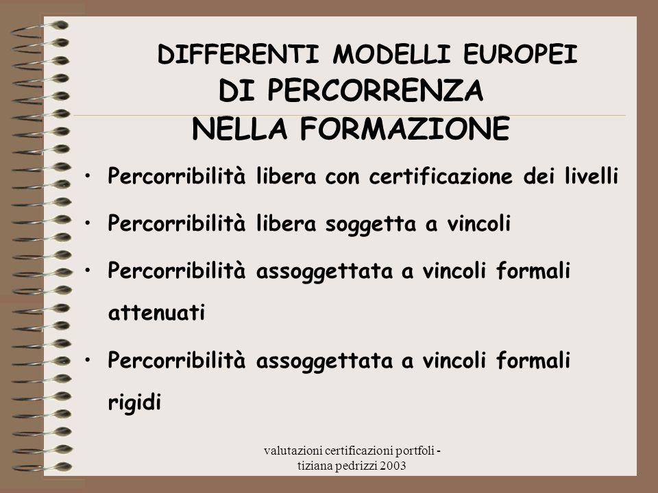 valutazioni certificazioni portfoli - tiziana pedrizzi 2003 DIFFERENTI MODELLI EUROPEI DI PERCORRENZA NELLA FORMAZIONE Percorribilità libera con certi