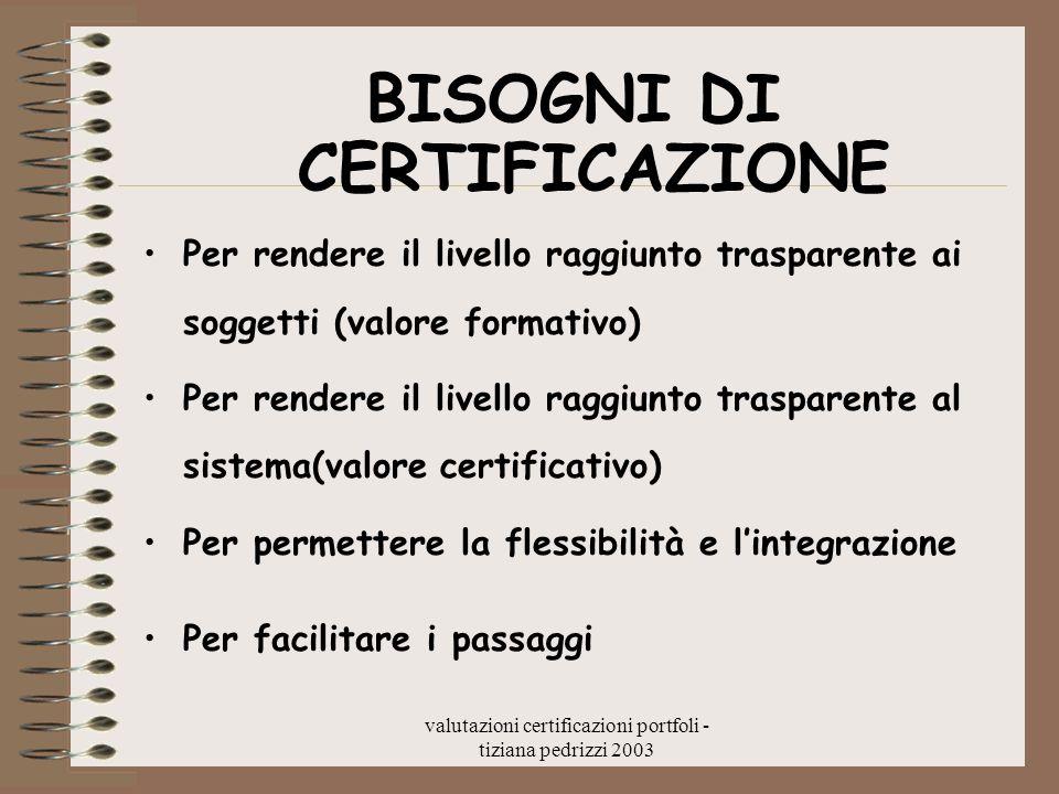valutazioni certificazioni portfoli - tiziana pedrizzi 2003 BISOGNI DI CERTIFICAZIONE Per rendere il livello raggiunto trasparente ai soggetti (valore