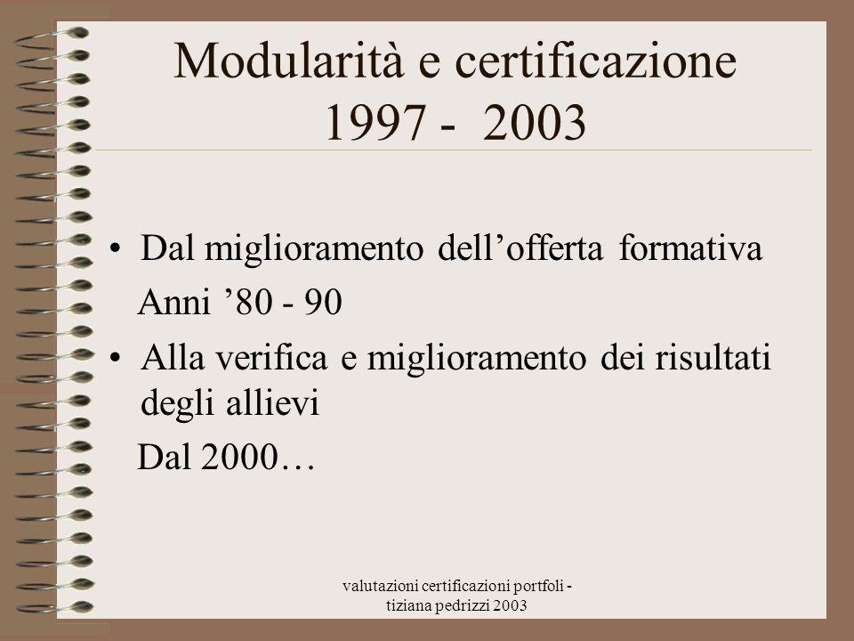 valutazioni certificazioni portfoli - tiziana pedrizzi 2003 Modularità e certificazione 1997 - 2003 Dal miglioramento dellofferta formativa Anni 80 - 90 Alla verifica e miglioramento dei risultati degli allievi Dal 2000…