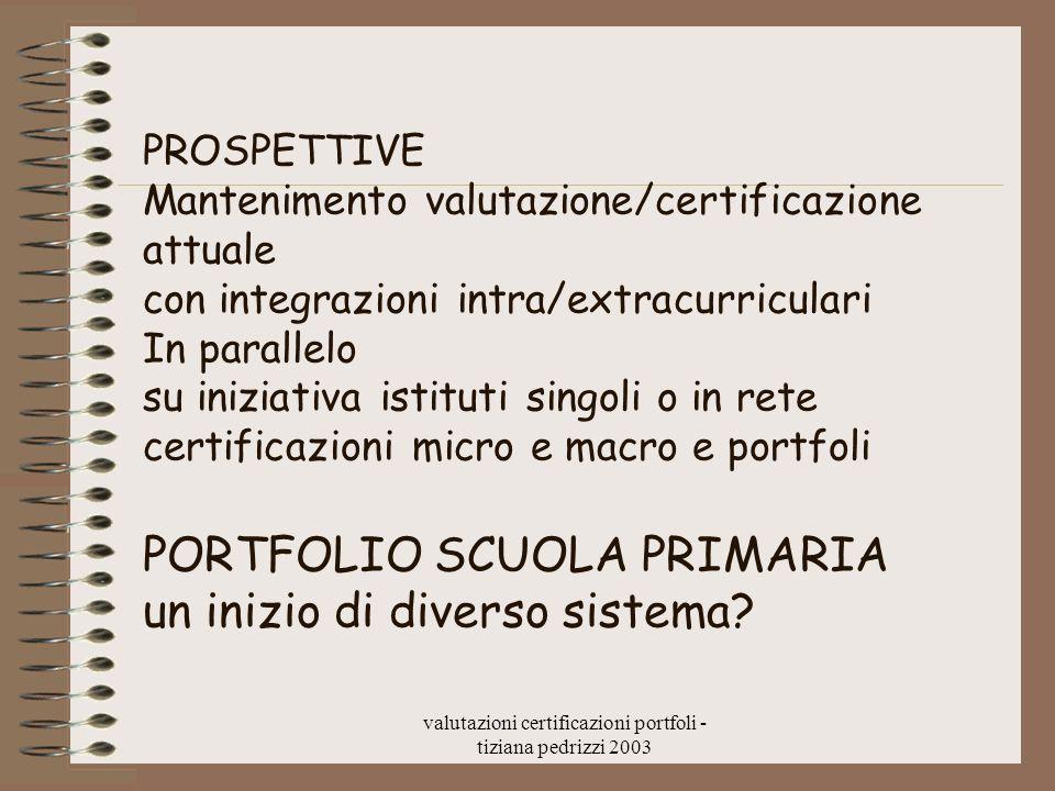 valutazioni certificazioni portfoli - tiziana pedrizzi 2003 PROSPETTIVE Mantenimento valutazione/certificazione attuale con integrazioni intra/extracu