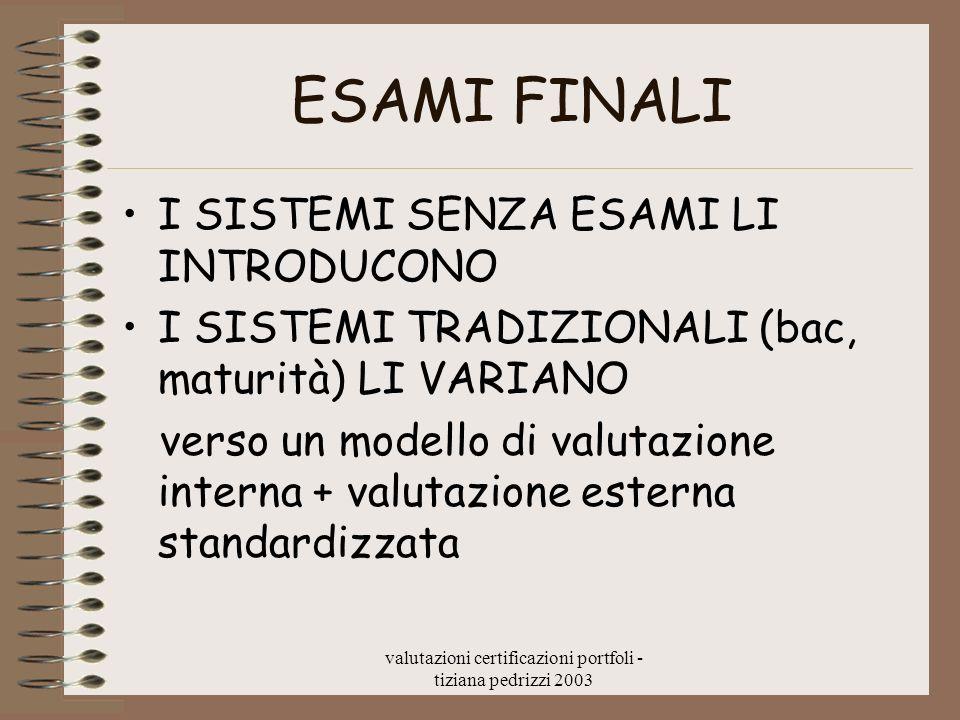 valutazioni certificazioni portfoli - tiziana pedrizzi 2003 ESAMI FINALI I SISTEMI SENZA ESAMI LI INTRODUCONO I SISTEMI TRADIZIONALI (bac, maturità) LI VARIANO verso un modello di valutazione interna + valutazione esterna standardizzata
