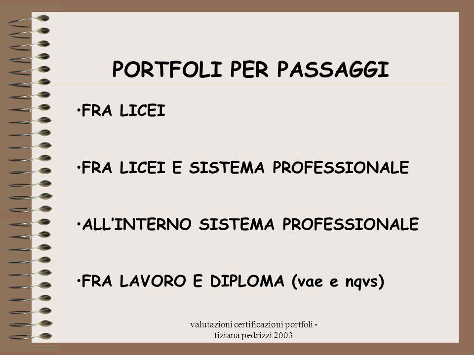 valutazioni certificazioni portfoli - tiziana pedrizzi 2003 PORTFOLI PER PASSAGGI FRA LICEI FRA LICEI E SISTEMA PROFESSIONALE ALLINTERNO SISTEMA PROFESSIONALE FRA LAVORO E DIPLOMA (vae e nqvs)