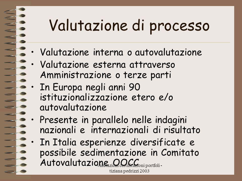 valutazioni certificazioni portfoli - tiziana pedrizzi 2003 Valutazione di processo Valutazione interna o autovalutazione Valutazione esterna attraver