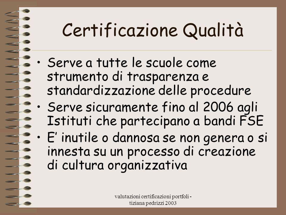 valutazioni certificazioni portfoli - tiziana pedrizzi 2003 Valutazioni di risultato Indagini internazionali (PISA/ALL) Indagini nazionali attraverso valutazioni standardizzate esterne dei soggetti GB valutazioni apposite senza rapporto con valutazione soggetti INValSI