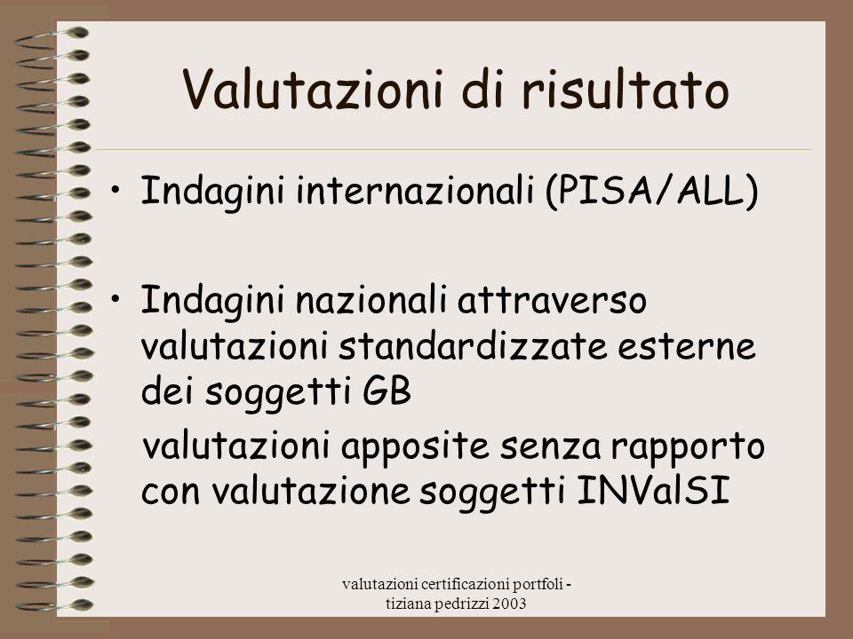 valutazioni certificazioni portfoli - tiziana pedrizzi 2003 PORTFOLIO RACCOLTA SISTEMATICA E SELEZIONATA DI LAVORI REALIZZATI DA UN SOGGETTO IN UN PERCORSO FORMATIVO TUTORATO CONTIENE ELEMENTI INFORMATIVI CHE DOCUMENTANO UNA SERIE DI PRESTAZIONI PER PERMETTERE ESAME VALUTAZIONE INFERENDO IL LIVELLO DEL SOGGETTO IN UNA O PIU COMPETENZE