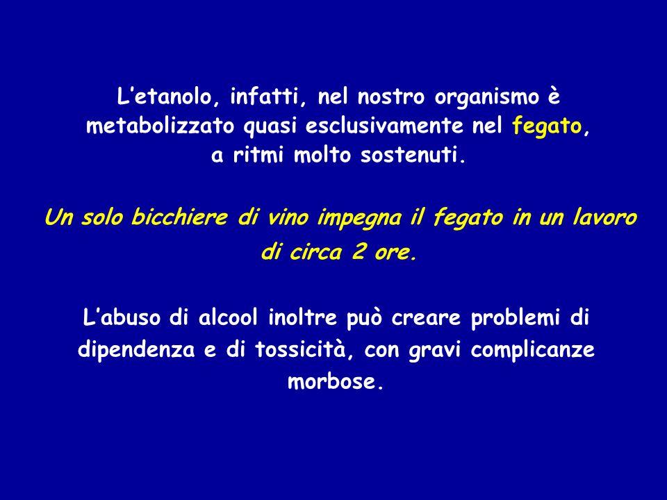 Labuso di alcool inoltre può creare problemi di dipendenza e di tossicità, con gravi complicanze morbose. Letanolo, infatti, nel nostro organismo è me