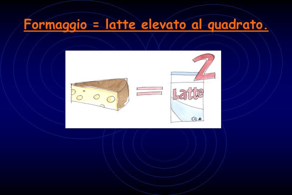 Formaggio = latte elevato al quadrato. E ' un concentrato di sostanze nutritive ma anche di grassi e colesterolo che diventano dannosi se si esagera