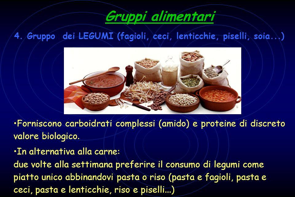 Gruppi alimentari 4. Gruppo dei LEGUMI (fagioli, ceci, lenticchie, piselli, soia...) Forniscono carboidrati complessi (amido) e proteine di discreto v