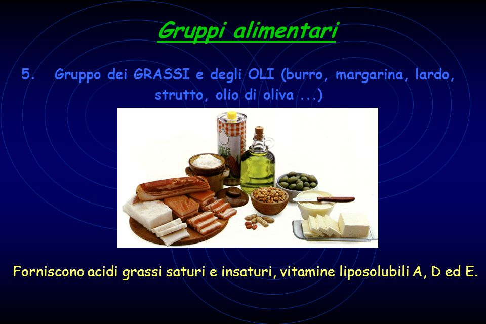 Gruppi alimentari 5. Gruppo dei GRASSI e degli OLI (burro, margarina, lardo, strutto, olio di oliva...) Forniscono acidi grassi saturi e insaturi, vit