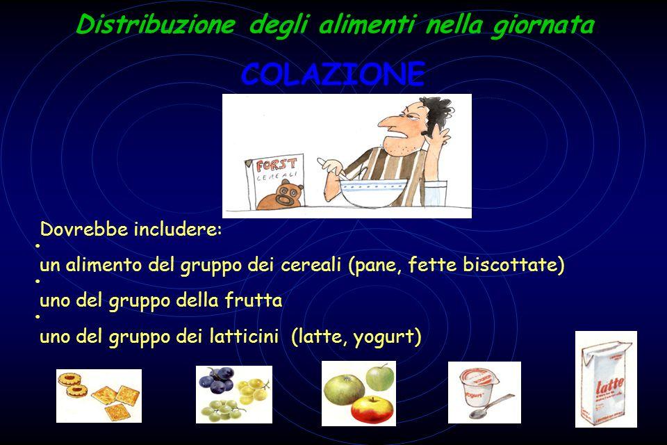 Distribuzione degli alimenti nella giornata COLAZIONE Dovrebbe includere: - un alimento del gruppo dei cereali (pane, fette biscottate) - uno del grup