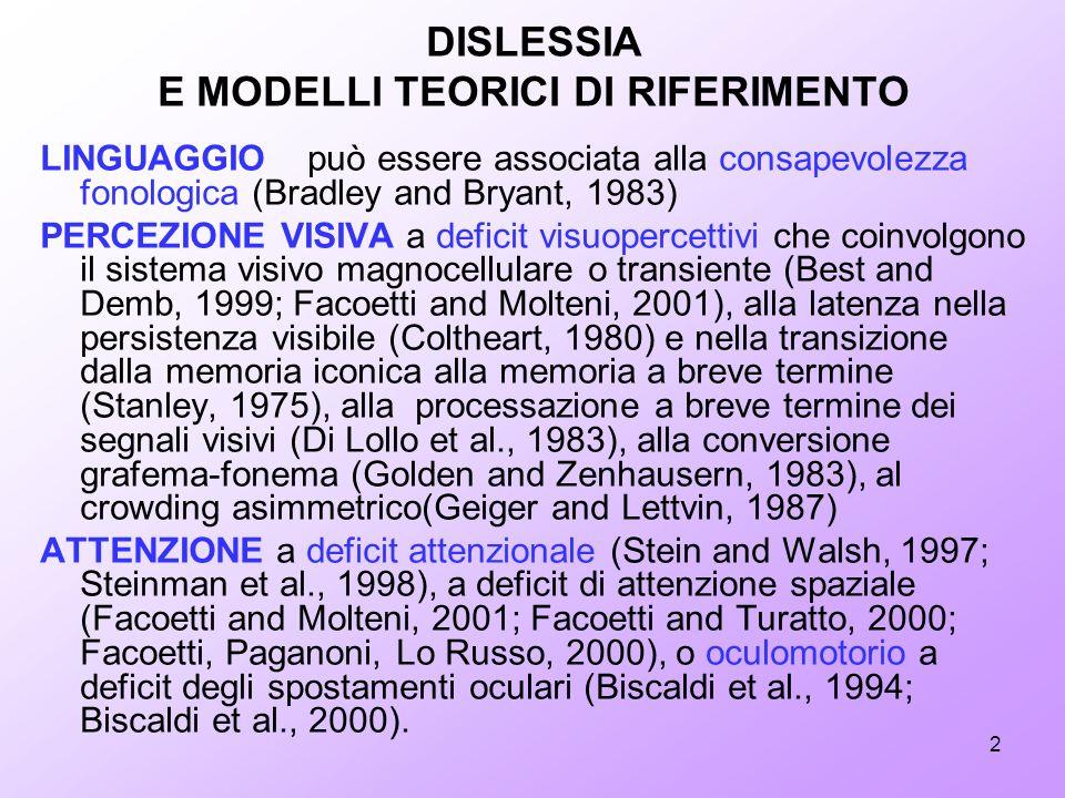 2 DISLESSIA E MODELLI TEORICI DI RIFERIMENTO LINGUAGGIO può essere associata alla consapevolezza fonologica (Bradley and Bryant, 1983) PERCEZIONE VISI