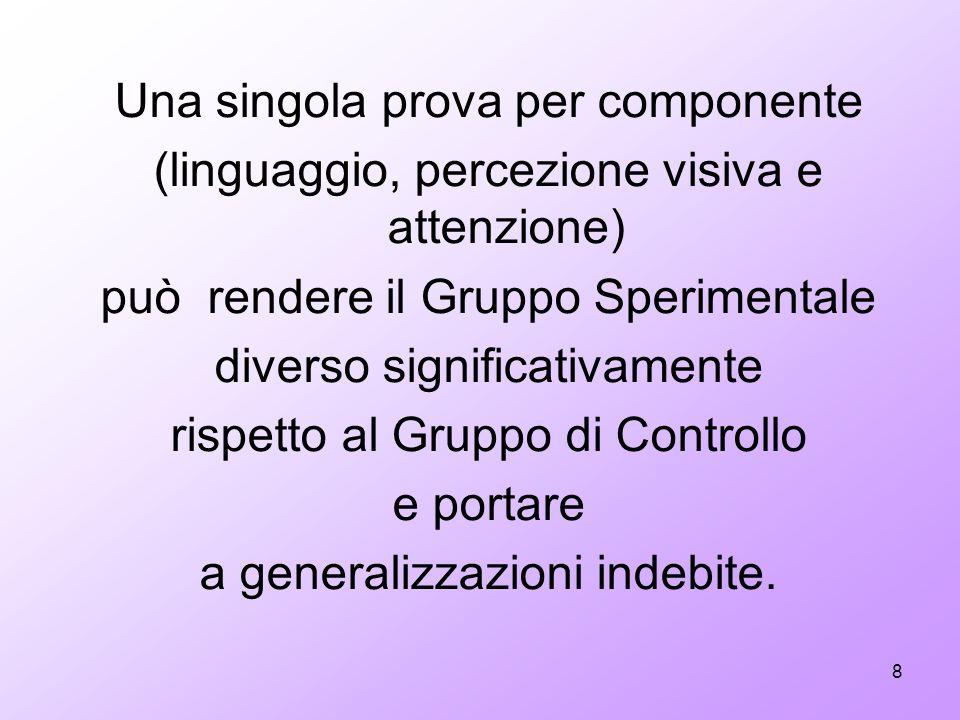 8 Una singola prova per componente (linguaggio, percezione visiva e attenzione) può rendere il Gruppo Sperimentale diverso significativamente rispetto