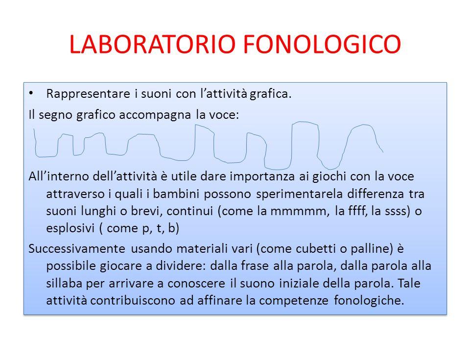 LABORATORIO FONOLOGICO Rappresentare i suoni con lattività grafica. Il segno grafico accompagna la voce: Allinterno dellattività è utile dare importan