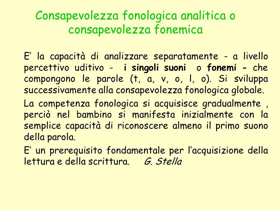 Consapevolezza fonologica analitica o consapevolezza fonemica E la capacità di analizzare separatamente - a livello percettivo uditivo - i singoli suo