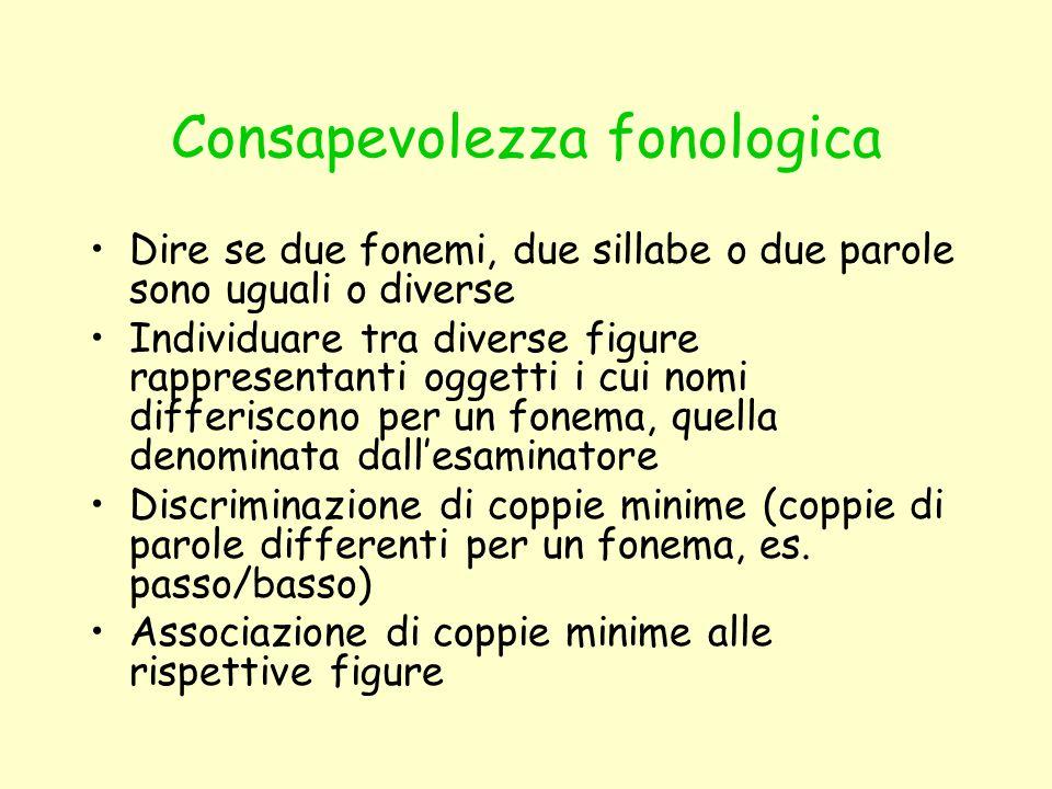 Consapevolezza fonologica Dire se due fonemi, due sillabe o due parole sono uguali o diverse Individuare tra diverse figure rappresentanti oggetti i c