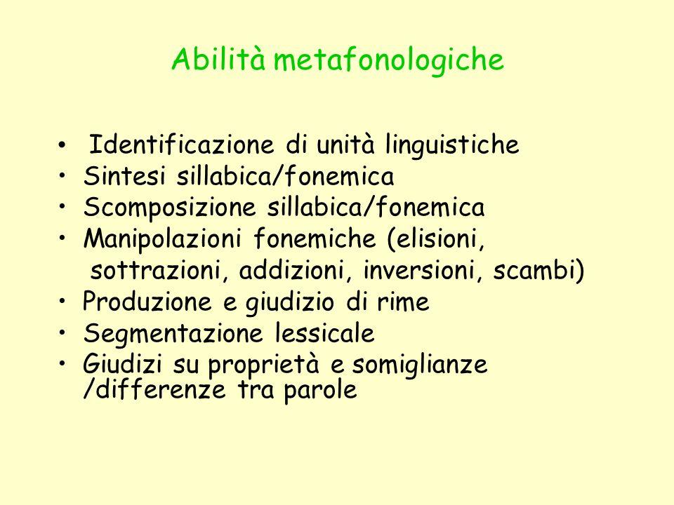 Abilità metafonologiche Identificazione di unità linguistiche Sintesi sillabica/fonemica Scomposizione sillabica/fonemica Manipolazioni fonemiche (eli