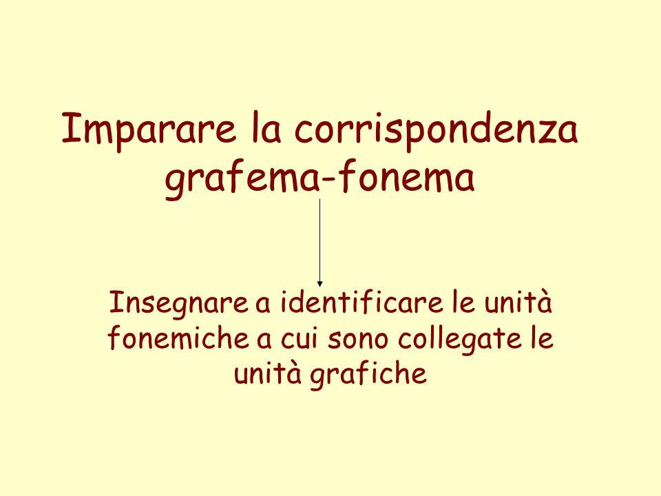 Imparare la corrispondenza grafema-fonema Insegnare a identificare le unità fonemiche a cui sono collegate le unità grafiche