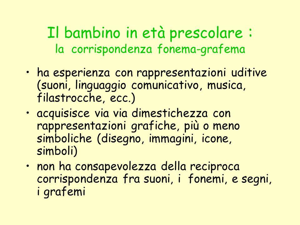 Il bambino in età prescolare : la corrispondenza fonema-grafema ha esperienza con rappresentazioni uditive (suoni, linguaggio comunicativo, musica, fi