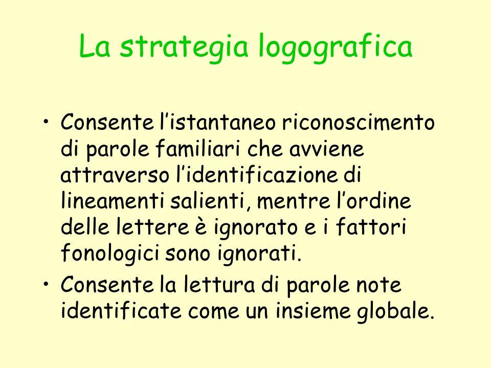 La strategia logografica Consente listantaneo riconoscimento di parole familiari che avviene attraverso lidentificazione di lineamenti salienti, mentr