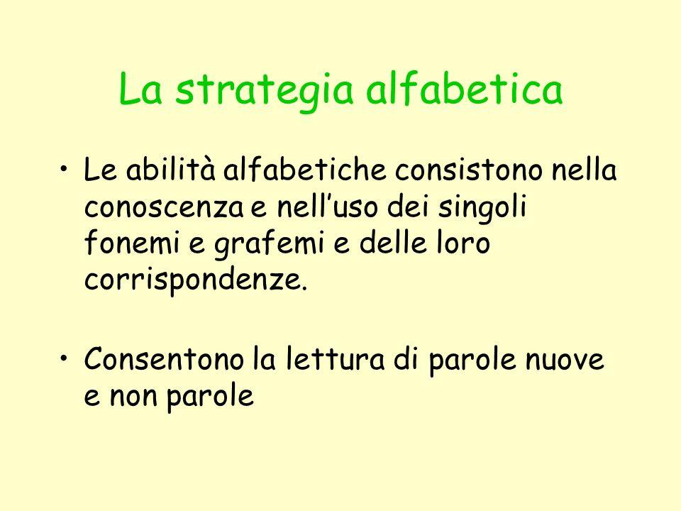 La strategia alfabetica Le abilità alfabetiche consistono nella conoscenza e nelluso dei singoli fonemi e grafemi e delle loro corrispondenze. Consent