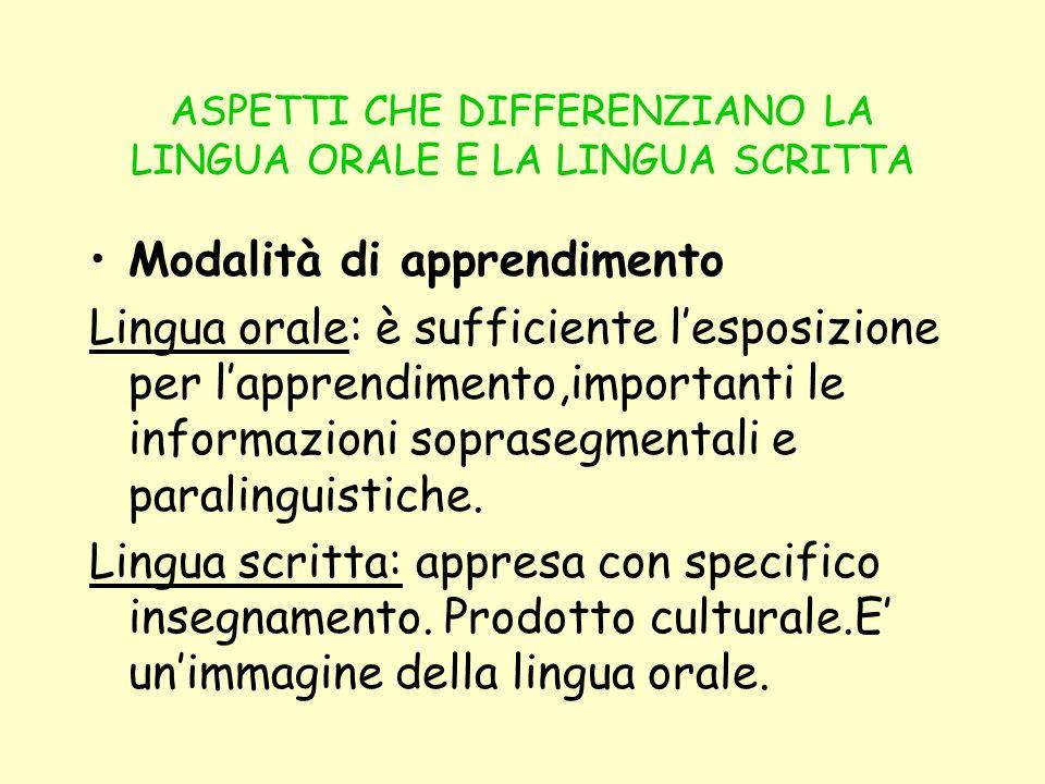 ASPETTI CHE DIFFERENZIANO LA LINGUA ORALE E LA LINGUA SCRITTA Modalità di apprendimento Lingua orale: è sufficiente lesposizione per lapprendimento,im