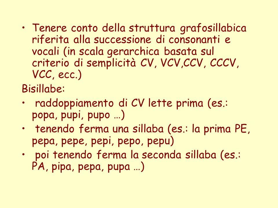 Tenere conto della struttura grafosillabica riferita alla successione di consonanti e vocali (in scala gerarchica basata sul criterio di semplicità CV