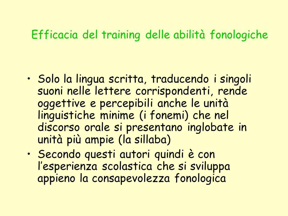 Solo la lingua scritta, traducendo i singoli suoni nelle lettere corrispondenti, rende oggettive e percepibili anche le unità linguistiche minime (i f