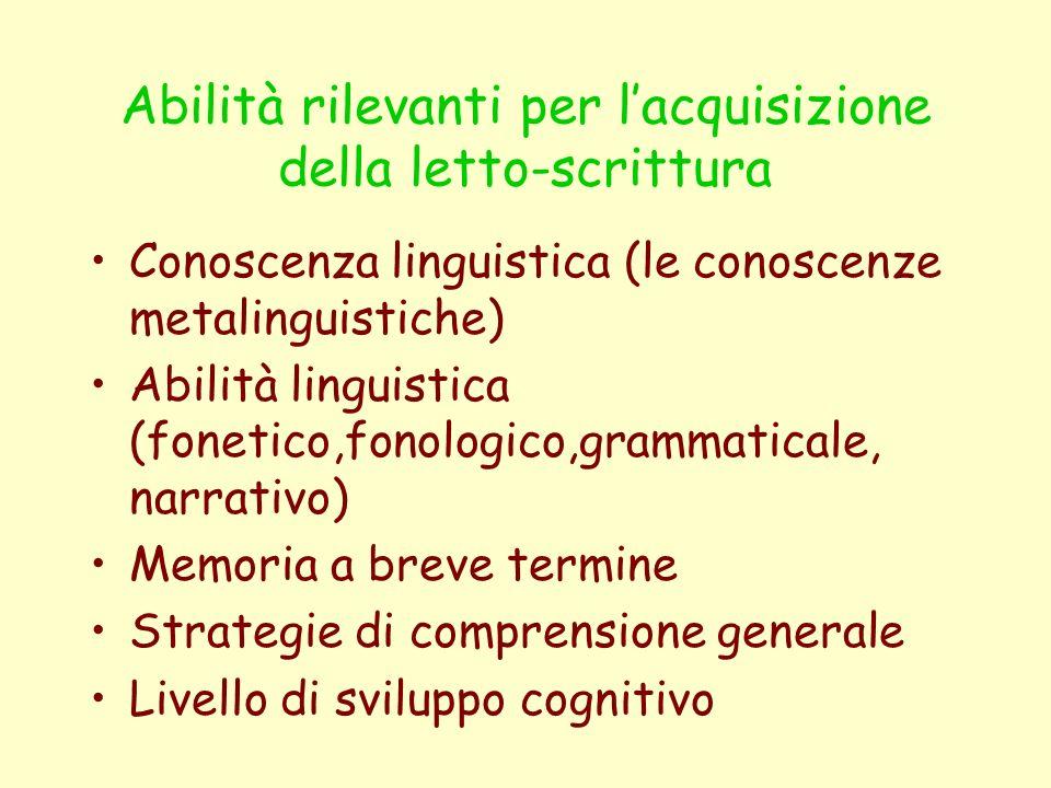 Abilità rilevanti per lacquisizione della letto-scrittura Conoscenza linguistica (le conoscenze metalinguistiche) Abilità linguistica (fonetico,fonolo