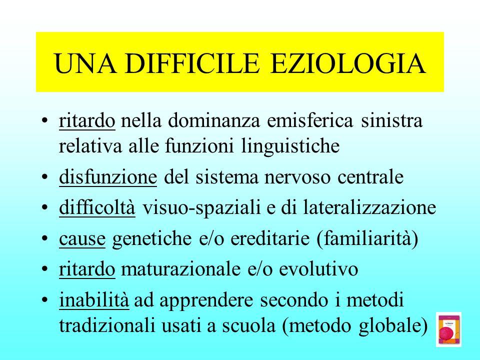 UNA DIFFICILE EZIOLOGIA ritardo nella dominanza emisferica sinistra relativa alle funzioni linguistiche disfunzione del sistema nervoso centrale diffi