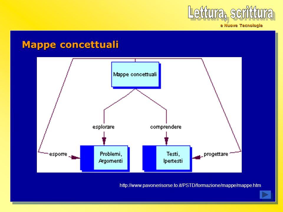 e Nuove Tecnologie Mappe concettuali http://www.pavonerisorse.to.it/PSTD/formazione/mappe/mappe.htm
