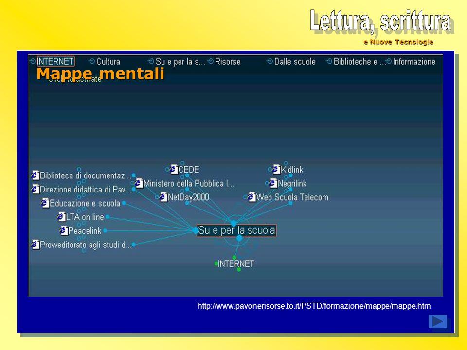 e Nuove Tecnologie http://www.pavonerisorse.to.it/PSTD/formazione/mappe/mappe.htm Mappe mentali