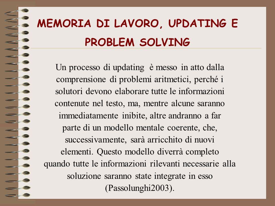 MEMORIA DI LAVORO, UPDATING E PROBLEM SOLVING Un processo di updating è messo in atto dalla comprensione di problemi aritmetici, perché i solutori dev