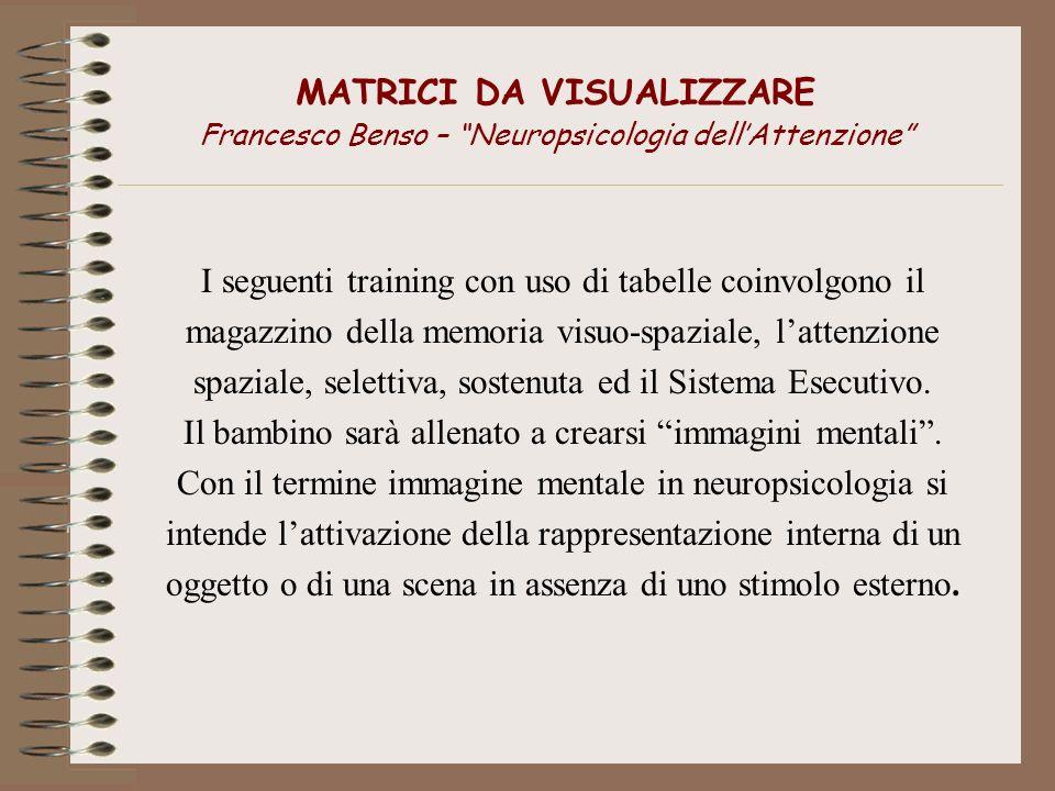 MATRICI DA VISUALIZZARE Francesco Benso – Neuropsicologia dellAttenzione I seguenti training con uso di tabelle coinvolgono il magazzino della memoria