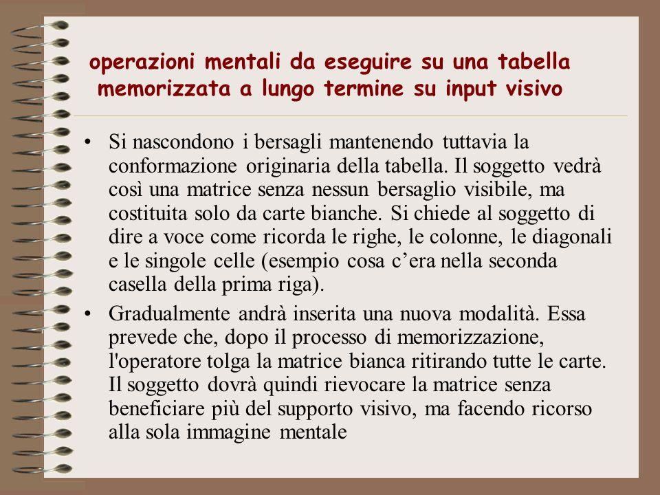 operazioni mentali da eseguire su una tabella memorizzata a lungo termine su input visivo Si nascondono i bersagli mantenendo tuttavia la conformazion