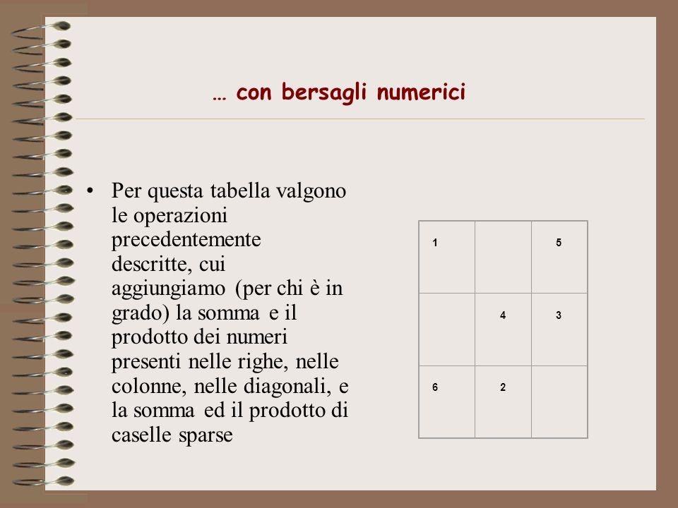 … con bersagli numerici Per questa tabella valgono le operazioni precedentemente descritte, cui aggiungiamo (per chi è in grado) la somma e il prodott