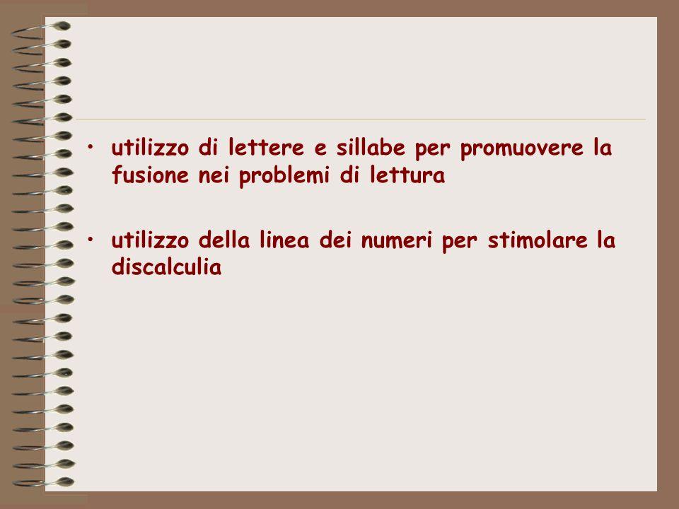 utilizzo di lettere e sillabe per promuovere la fusione nei problemi di lettura utilizzo della linea dei numeri per stimolare la discalculia