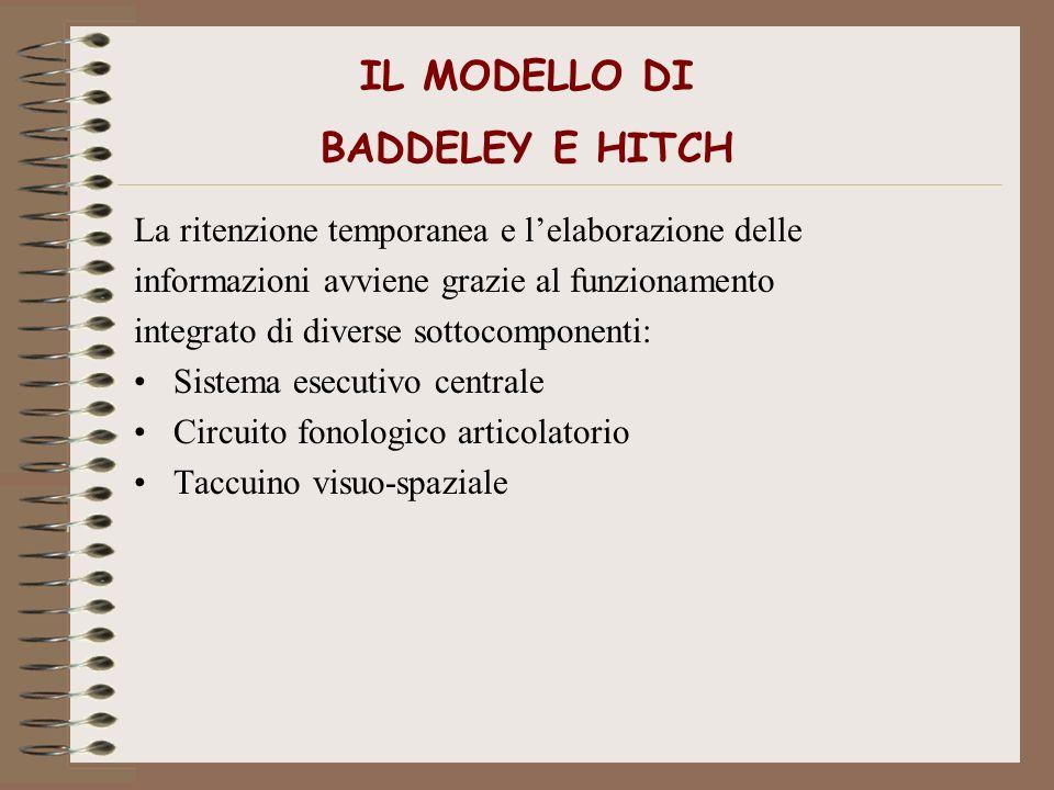 IL MODELLO DI BADDELEY E HITCH La ritenzione temporanea e lelaborazione delle informazioni avviene grazie al funzionamento integrato di diverse sottoc