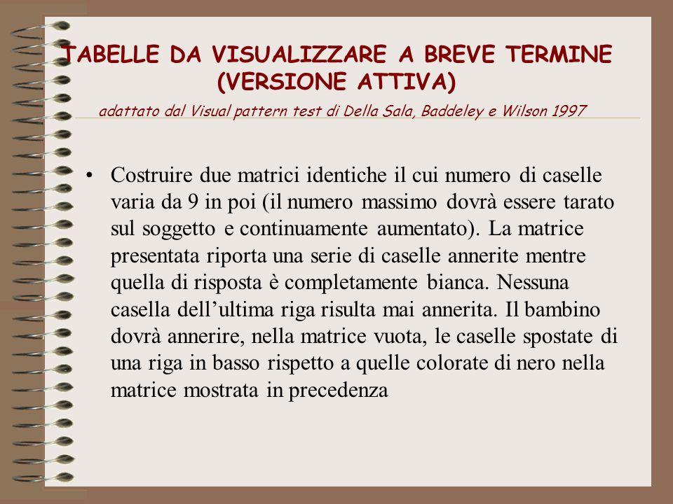 TABELLE DA VISUALIZZARE A BREVE TERMINE (VERSIONE ATTIVA) adattato dal Visual pattern test di Della Sala, Baddeley e Wilson 1997 Costruire due matrici