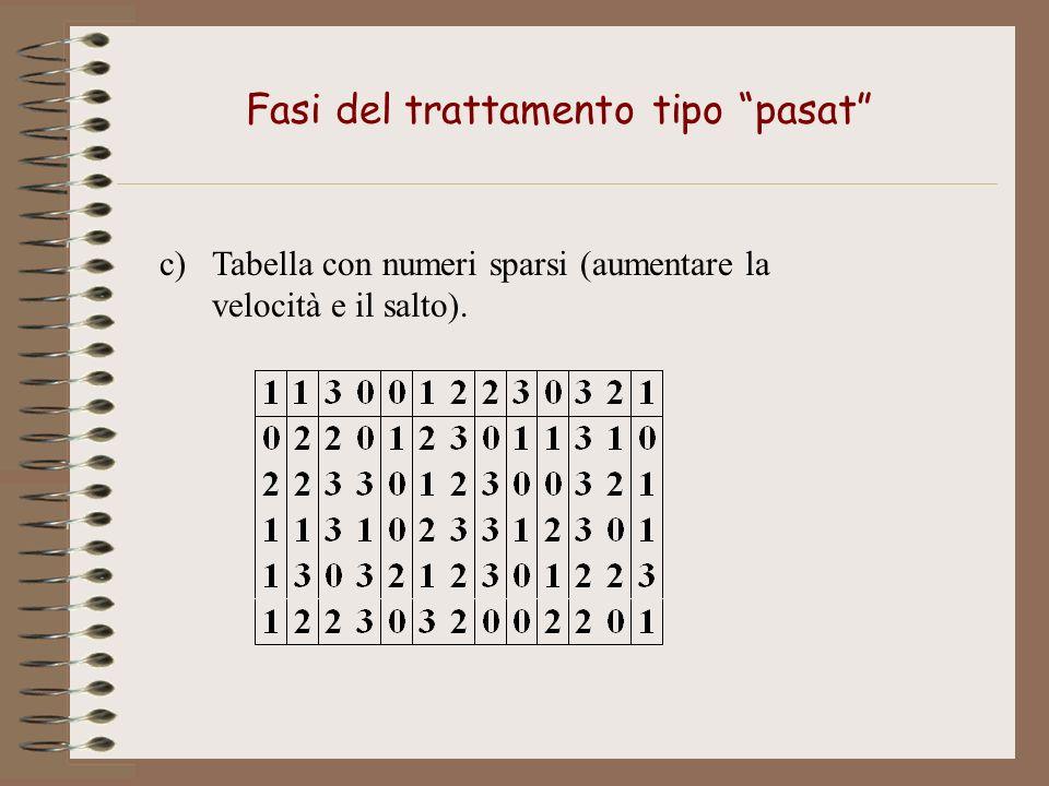 Fasi del trattamento tipo pasat c)Tabella con numeri sparsi (aumentare la velocità e il salto).